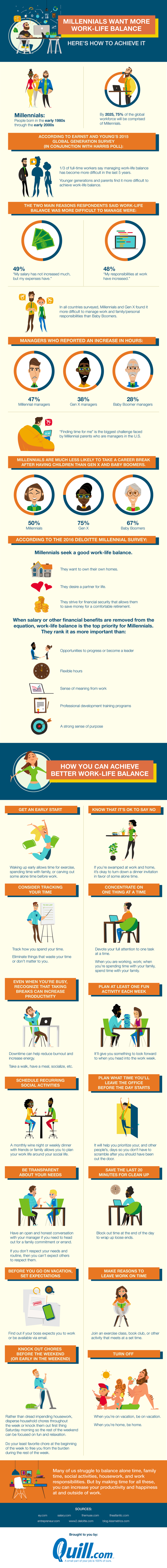 Millennials Want More Work-Life Balance: Here's How To Achieve It #Infographic
