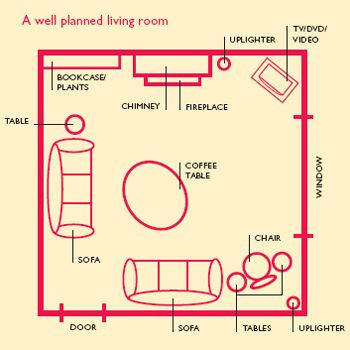 Feng shui tips house stufffff pinterest feng shui for Cuadros para living segun feng shui
