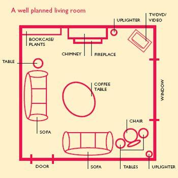 Feng Shui Tips Feng Shui Pinterest Rund ums haus, Runde und Wohnen - feng shui wohnzimmer