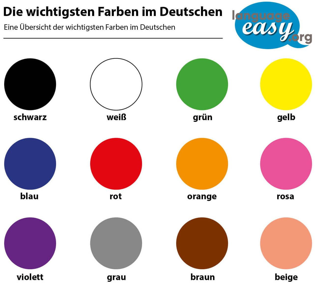 The Colors In German Examples Explanations On Language Easy Org