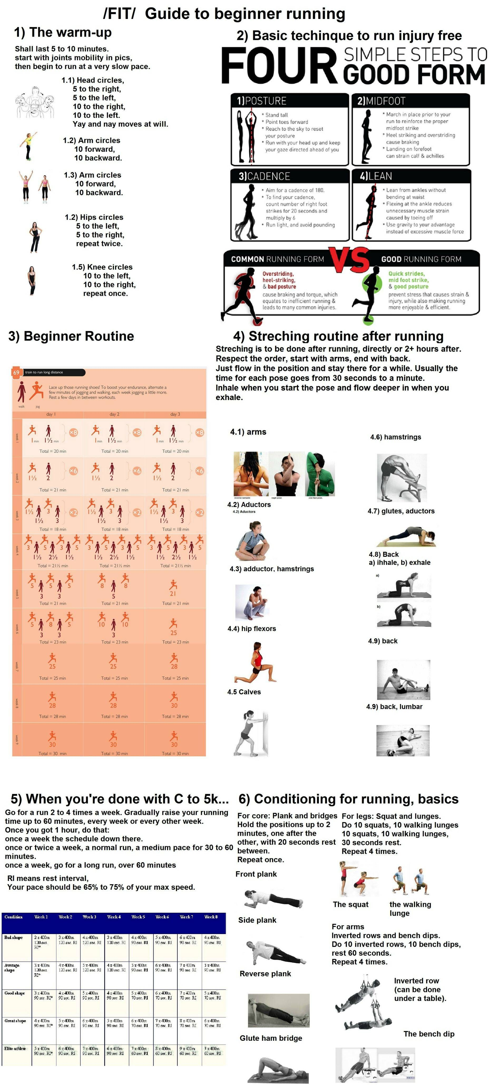 Discussion on this topic: Beginner's Guide to Running, beginners-guide-to-running/