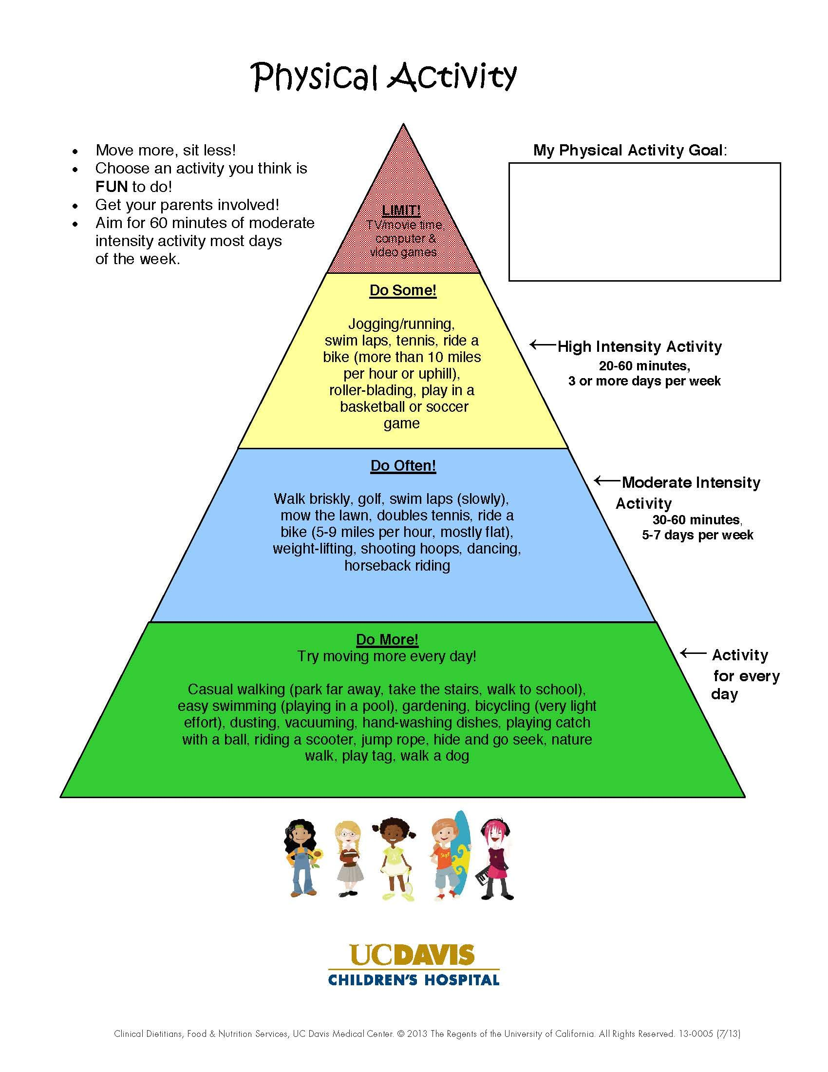 Physical Activity Pyramid From Uc Davis Children S Hospital Physical Activities Child Life Specialist Childrens Hospital