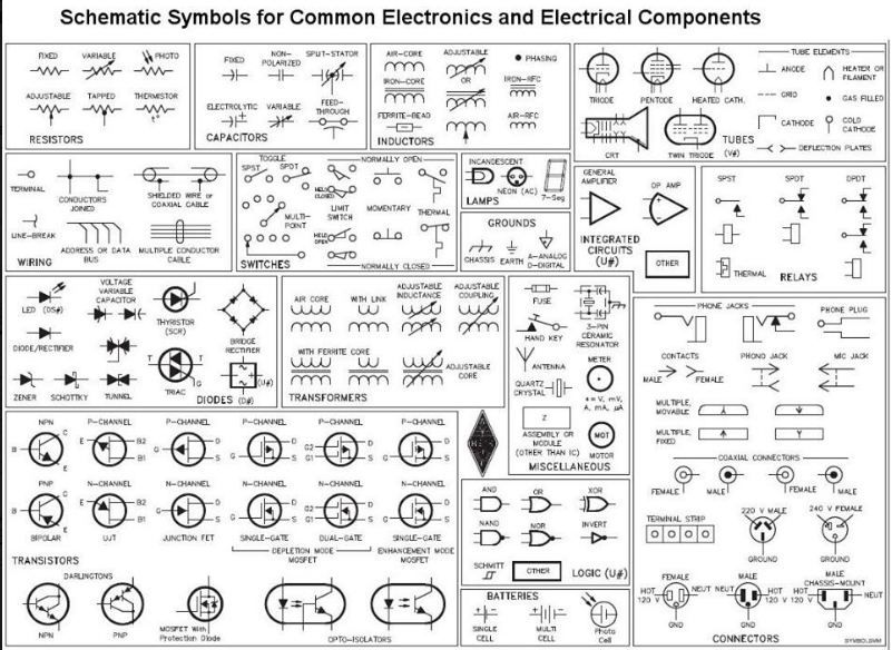 Electronic Components Symbols For electronic components