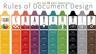 「ドキュメントデザイン」で最も重要な50のルールをまとめた「Color CRAYON-TIP Method」 - GIGAZINE