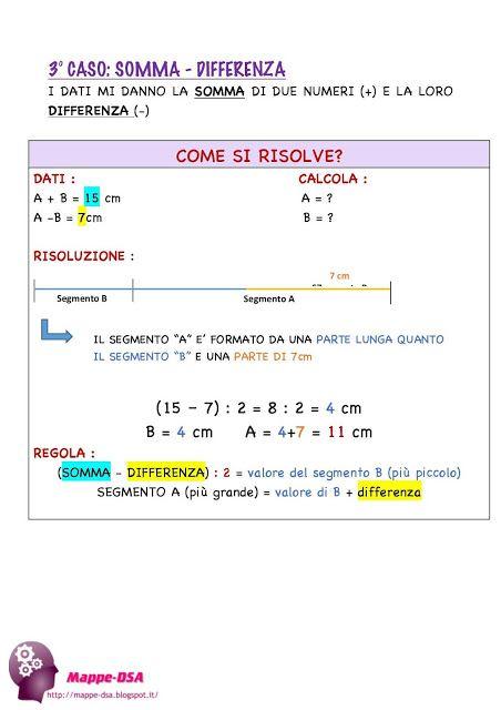 Risolvere i problemi con i segmenti 3 | matematica ...