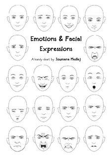 Facial emotions chart
