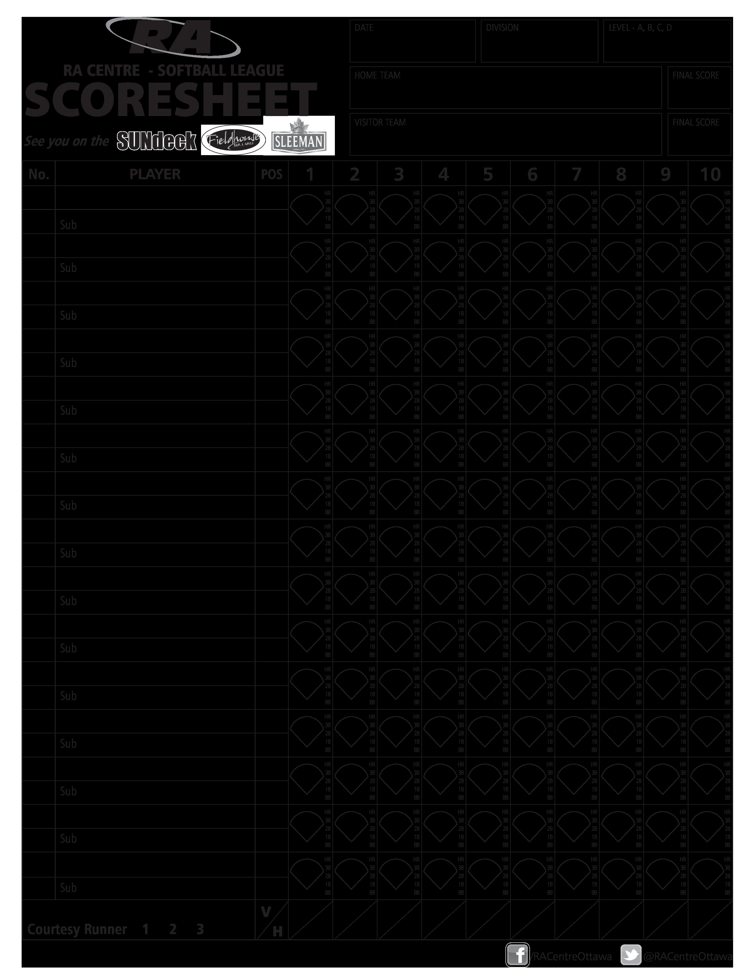 Fitnessgram Score Sheets