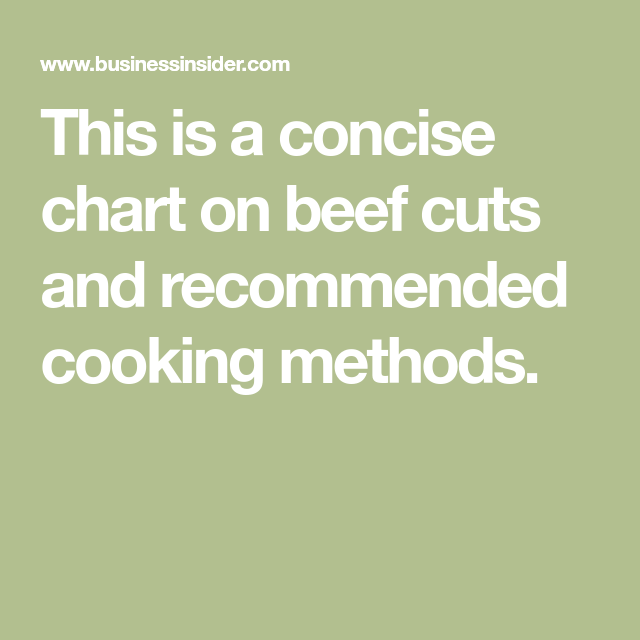 Photo of This infographic shows the best way to cook every cut of beef