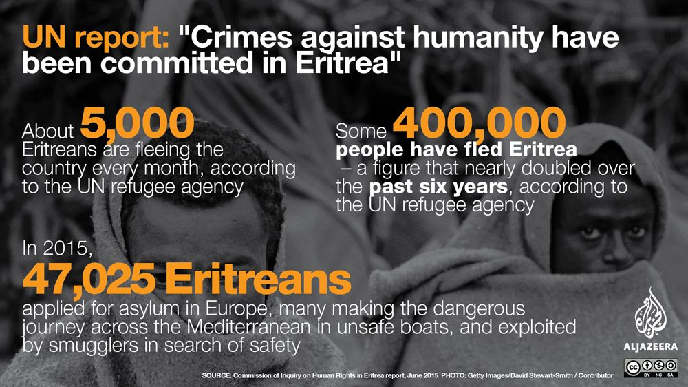 UN investigation reports a litany of crimes committed in Eritrea since 1991, including enslavement, rape and murder.