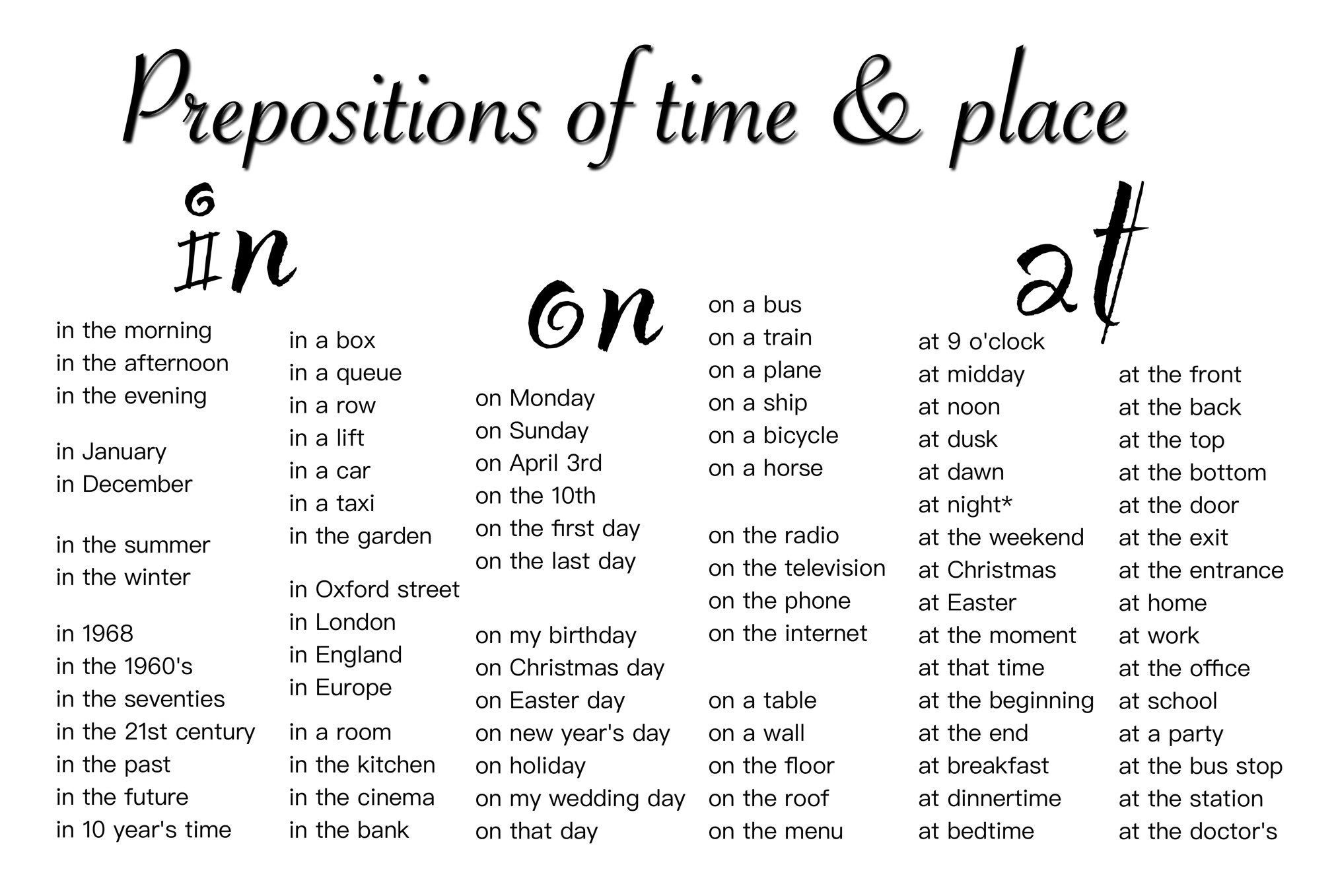 Prepositions Of Time Amp Place In On At