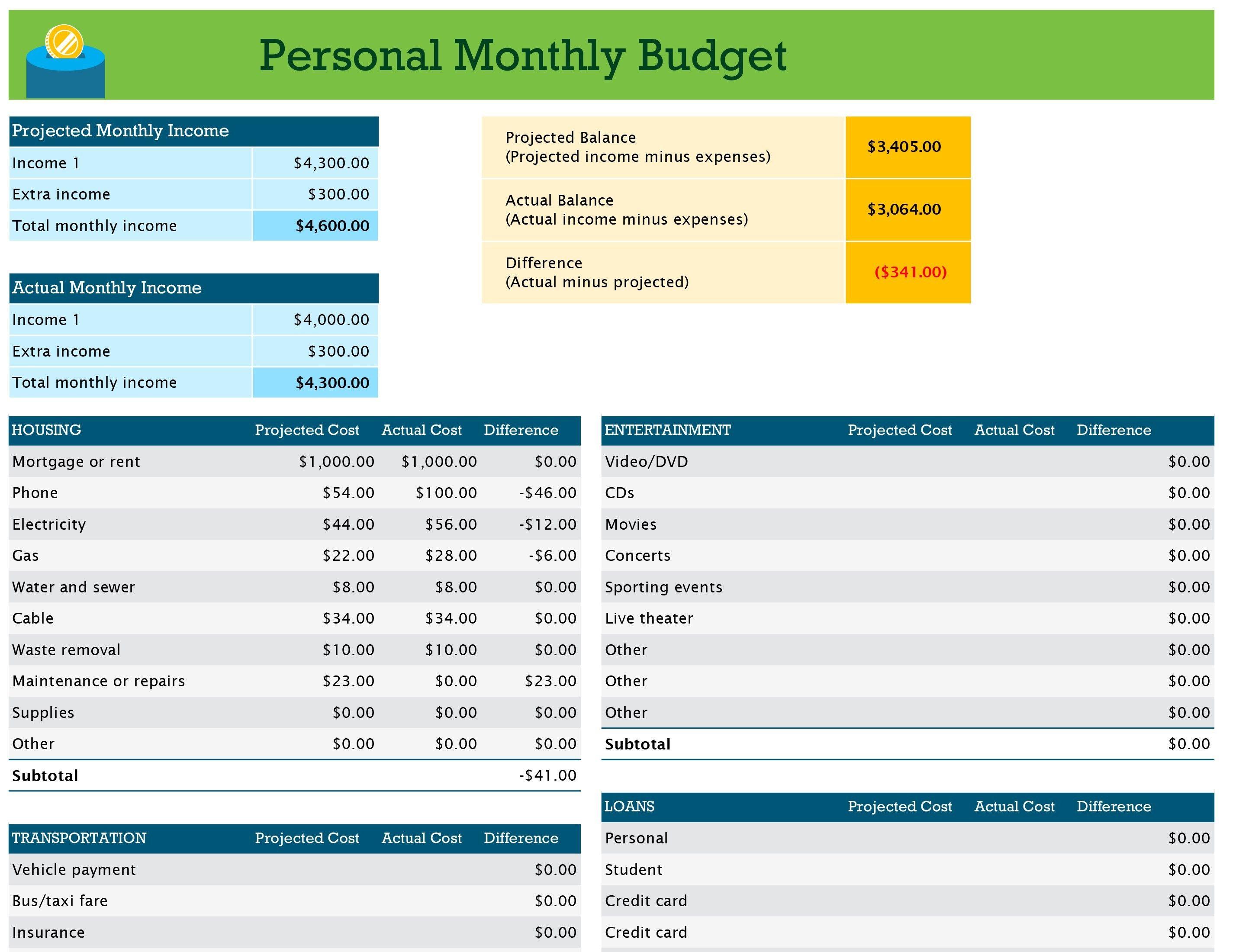 Unique College Budget Spreadsheet