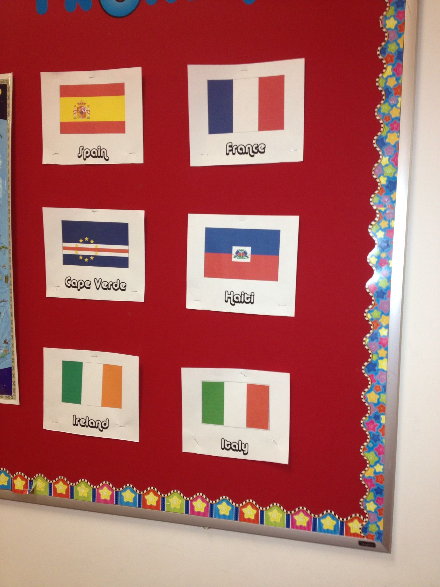 Countries I chose for the country study portion of the immigration unit.