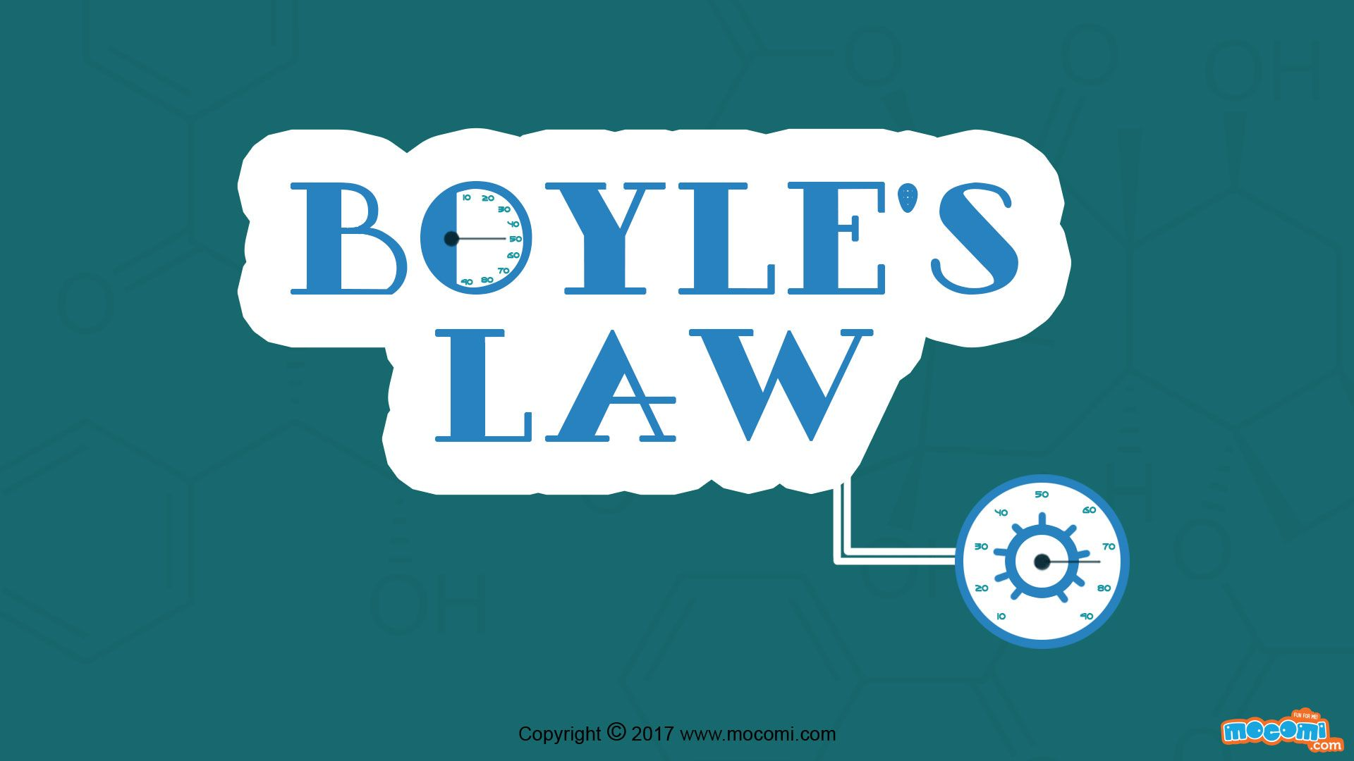 What Is Boyle S Law