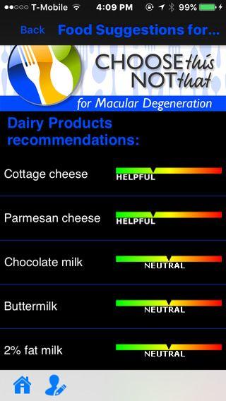 Macular Degeneration by Personal Remedies, LLC