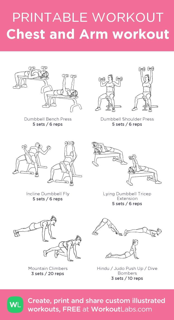 Arm Workouts Women: Chest And Arm Workout:my Custom Printable Workout By