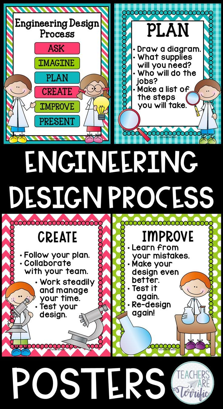 The engineering design process is  vital part of stem in elementary classroom provide also best ideas images on pinterest preschool rh