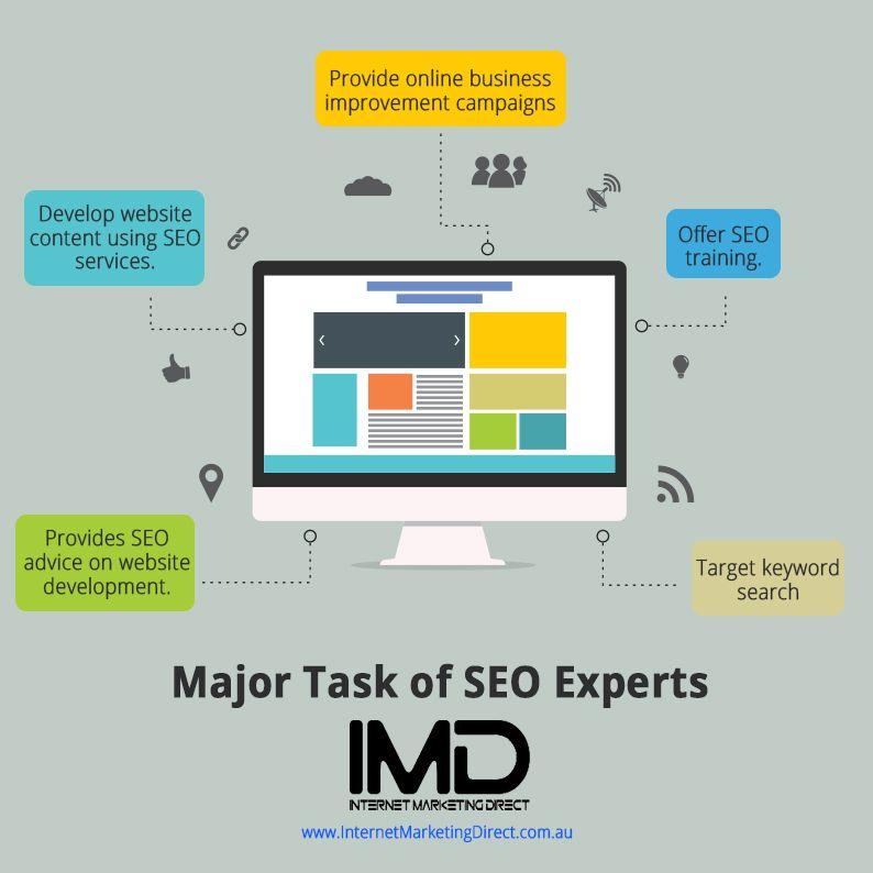 IMD - Major Task of SEO Experts - Seo training, Seo expert ...