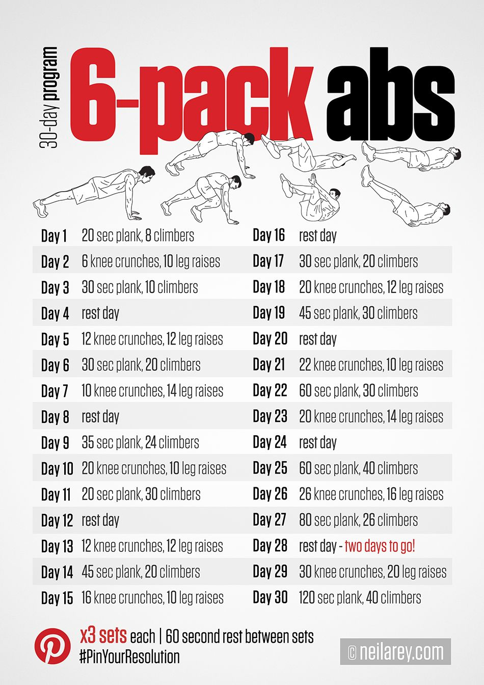 6 Pack Abs For 2014 30 Day Program To Toned Abs X3 Sets Each 60 Seconds Rest Between Sets Fintess Fit2014 Warrior Workout Abs Workout Workout Challenge