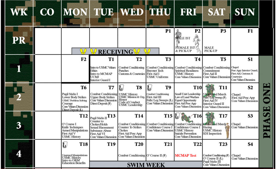 Cupcakes & Combat Boots: Boot Camp Training Schedules ...