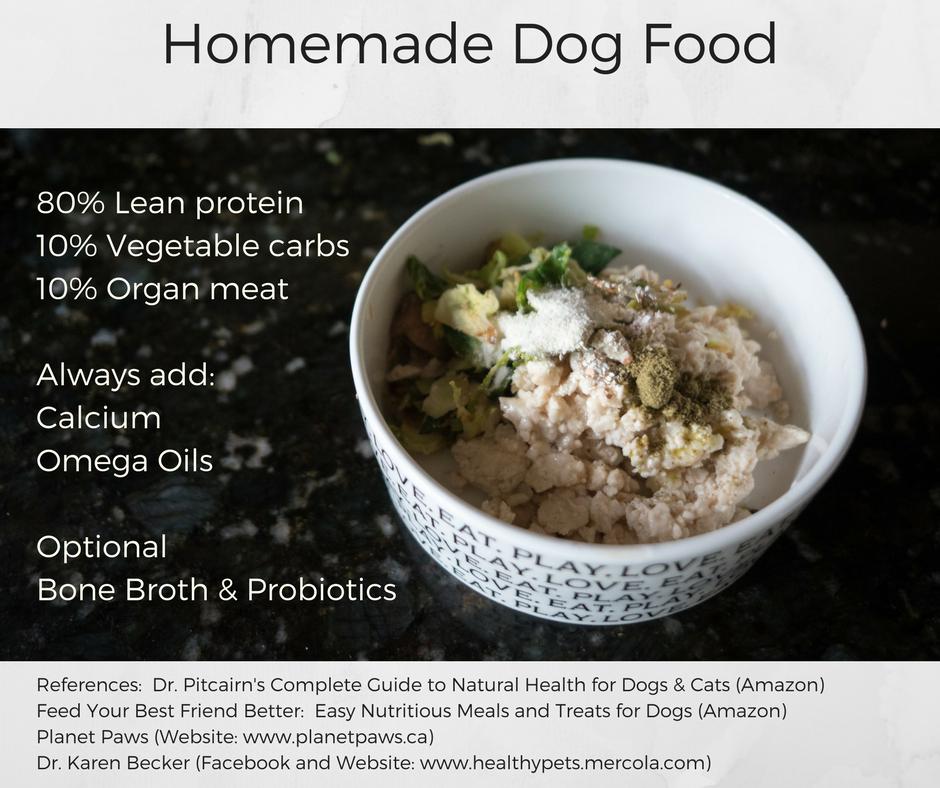 Home Made Dog Food Is Easy Once You Know The Formula Dog Food Recipes Make Dog Food Dog Treat Recipes