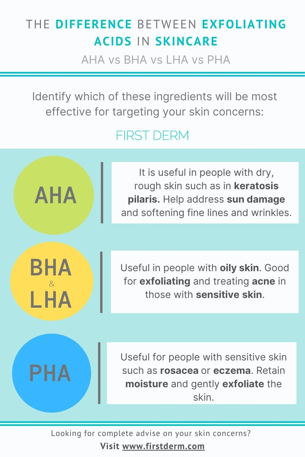 Aha Vs Bha Vs Lha Vs Pha The Difference Between Exfoliating Acids In Skincare Online Dermatology Bha Skincare Online Skin Care