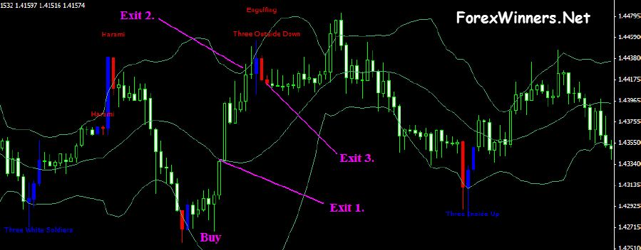 Forex Mystery Social Networks