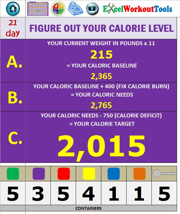 What is dayfix how to determine your daily portions lose op pounds in days also rh pinterest