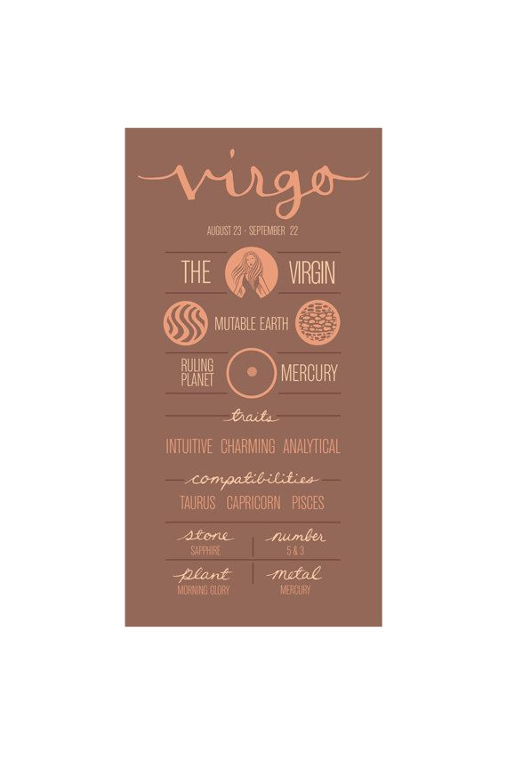 Astrology Wall Decor Aquarius Jan 20 - Feb 19 Zodiac Art