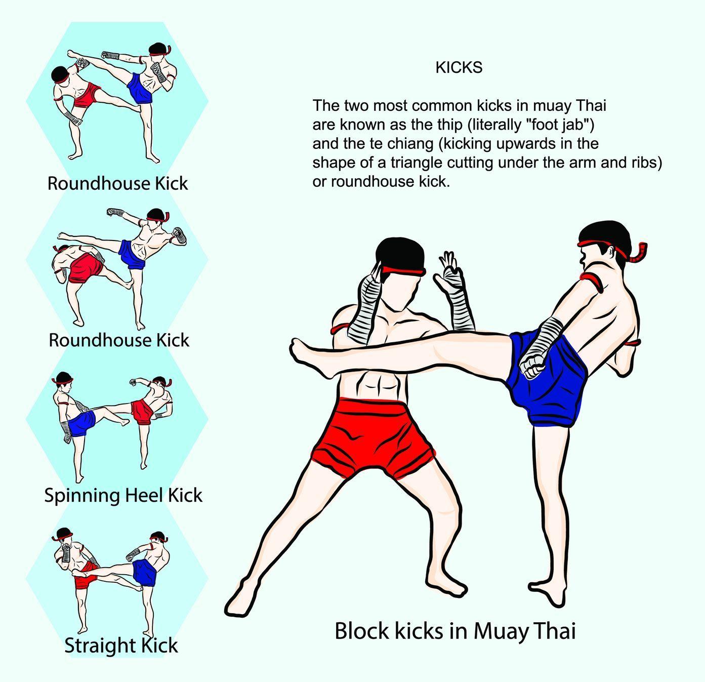 Powerful Muay Thai Kicks And Kick Combos Muay Thai Kicks Muay Thai Techniques Muay Thai