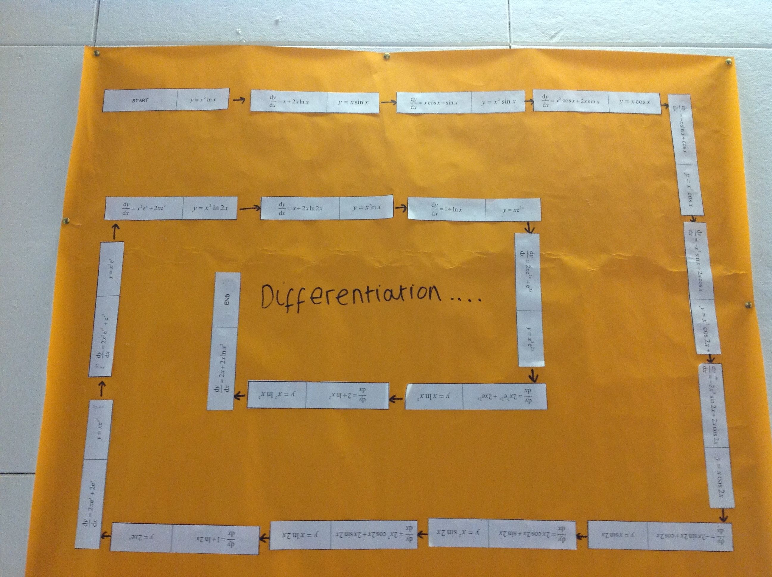 Differentiation Dominoes