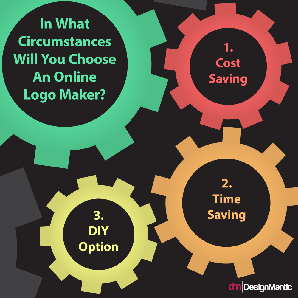 In What Circumstances Will You Choose An Online Logo Maker Http