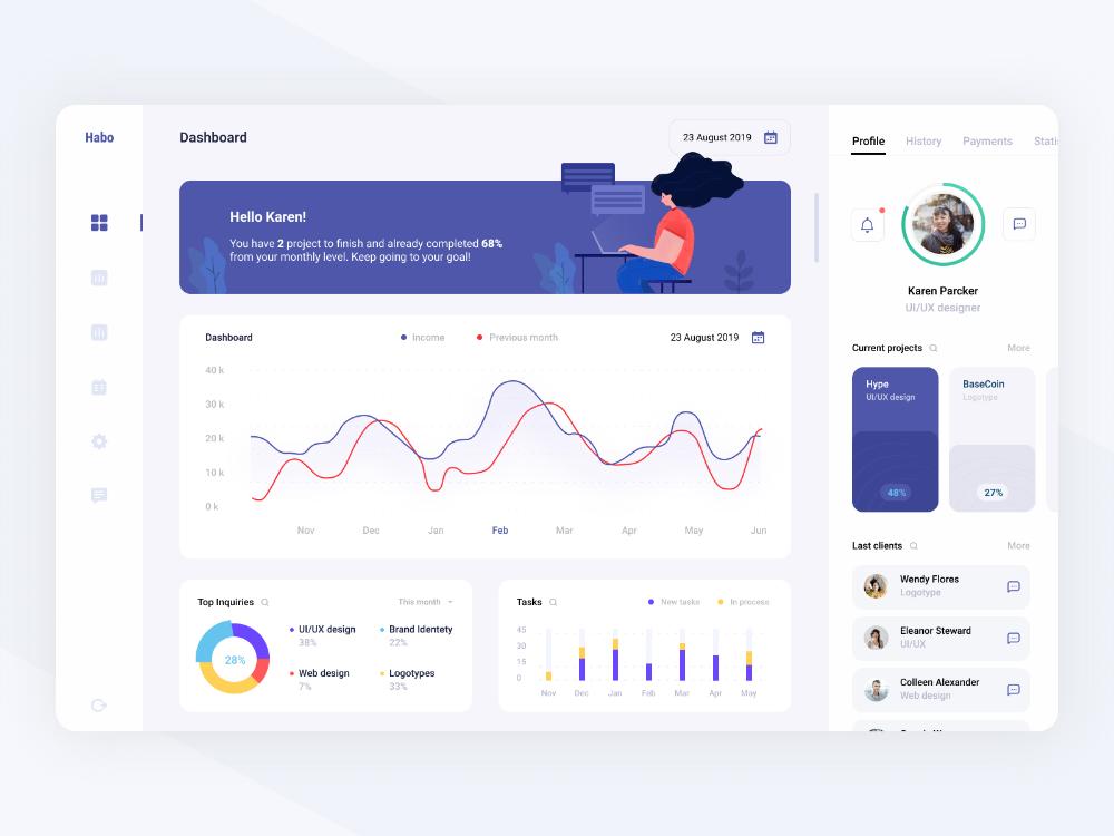 Best Web Design Inspiration Dashboards 26 Web App Design Best Web Design Web Design Inspiration