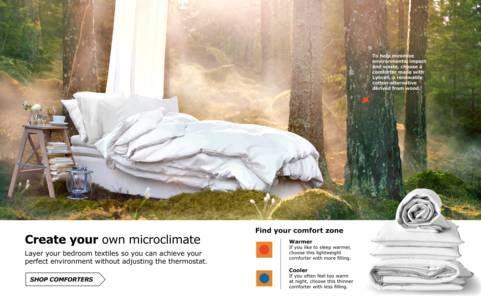 IKEA Sustainability Guide