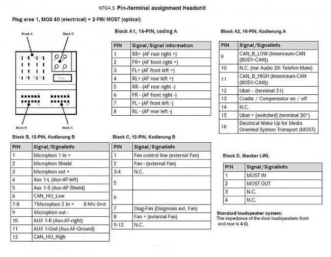 mercedes benz ntg4 5 comand pin spec c blage pinterest diagram rh pinterest co uk Mercedes Turn Signal Wiring Diagram Mercedes-Benz Radio Wiring Diagram for 2013