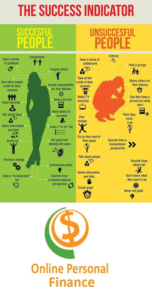 The Success Indicator Personal Loans Online Everyday Journals Blaming Others