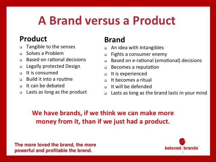 Product Vs Brand  I  Branding    Brand Management
