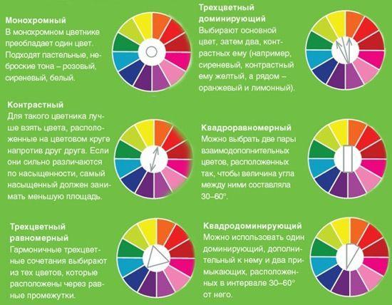 Сочетания цветов психология