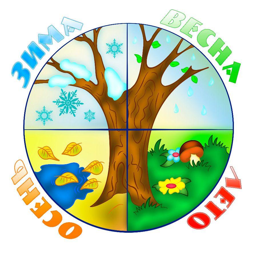 картинка для детей экологическая