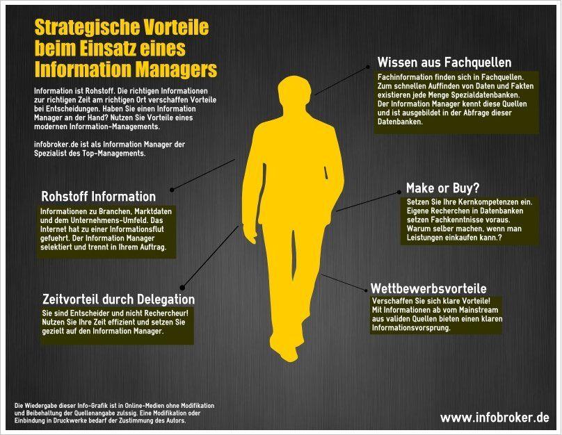 Strategische Vorteile Im Entscheidungs Und Wissensprozess Beim Einsatz Eines Information Managers Dies Intern Oder Als Externer Dien Wissen Vermittler Fakten