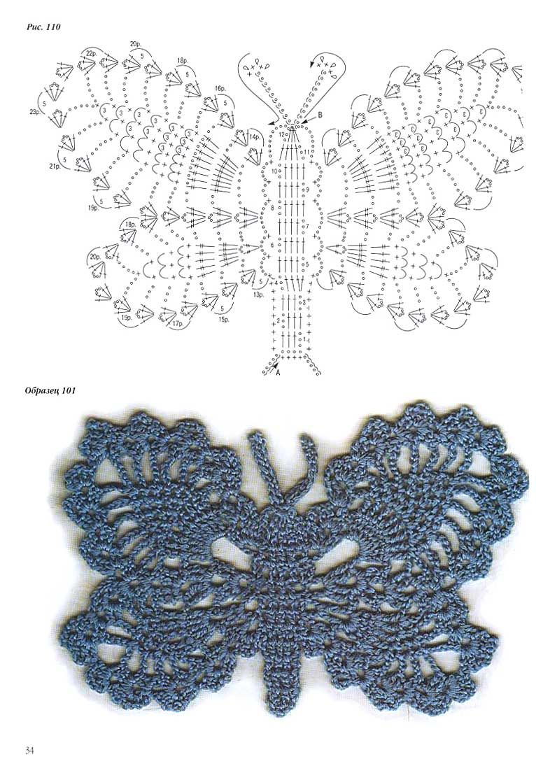 Crochet Butterfly - Chart ❥ 4U // hf | we haken | Pinterest ...
