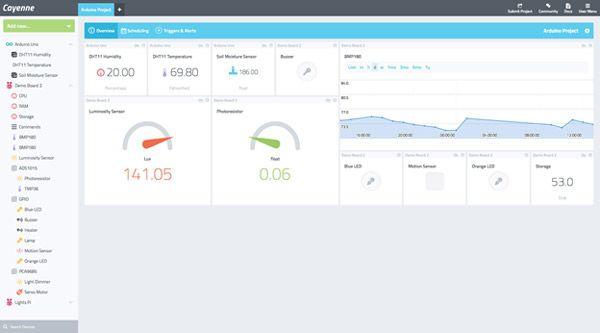 Cayenne for arduino dashboard | Arduino Projects | Arduino