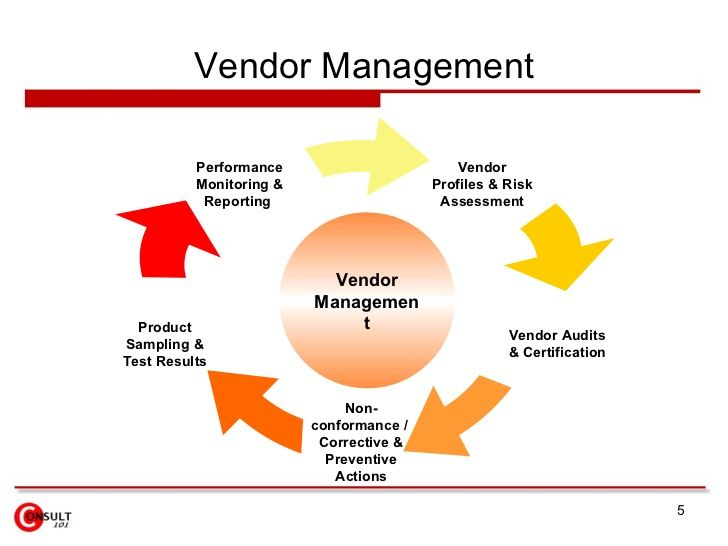 Vendor Management Vendor Profiles  U0026 Risk Assessment Vendor