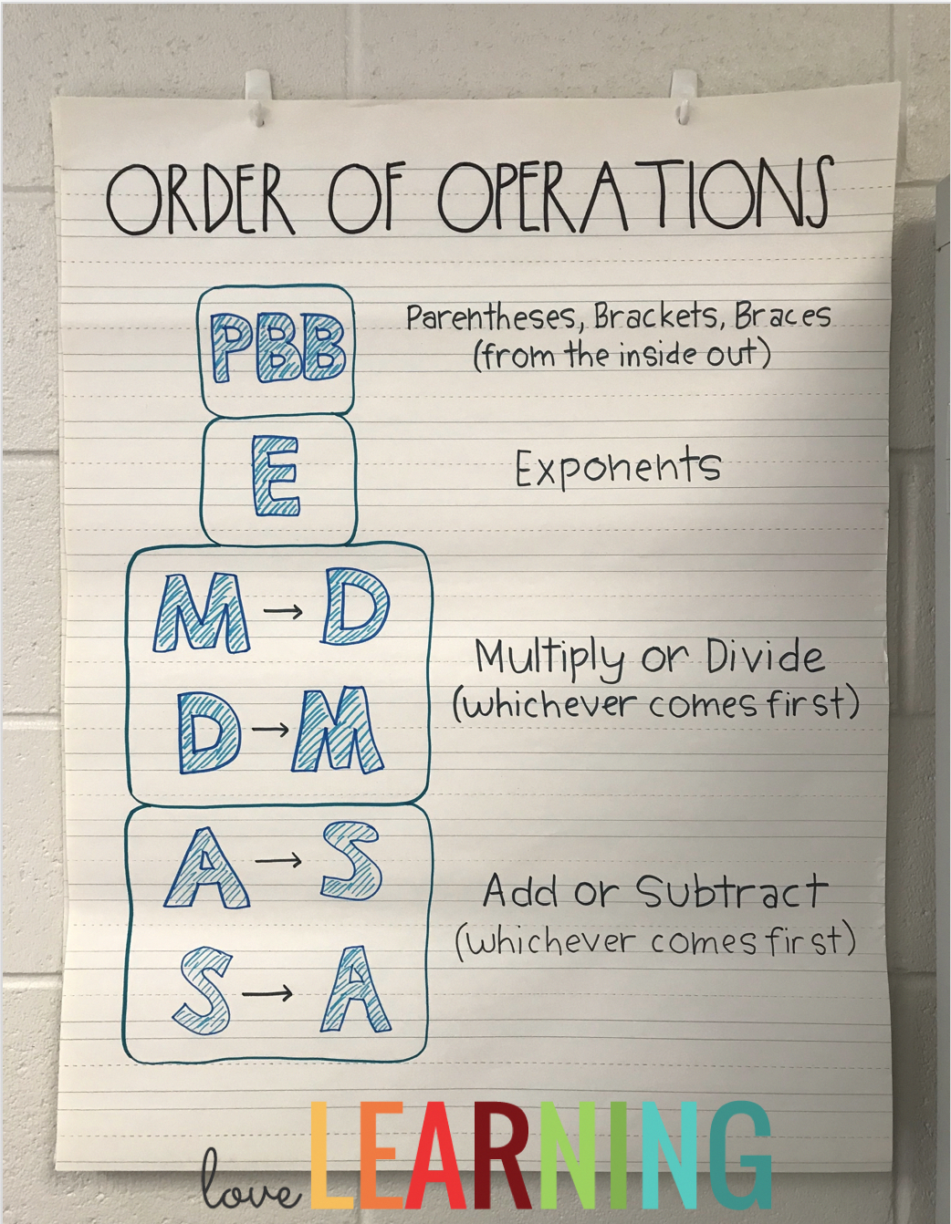 This Order Of Operations Anchor Chart Has Completely Changed My 5th Grade Math Classroom I
