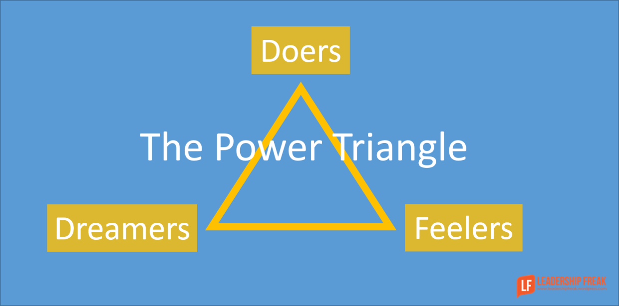 the power triangle Power, Leadership quotes