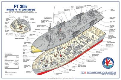 local ties to preservation of a world war ii patrol boat ... pt boat diagram pt cruiser diagram parts #3