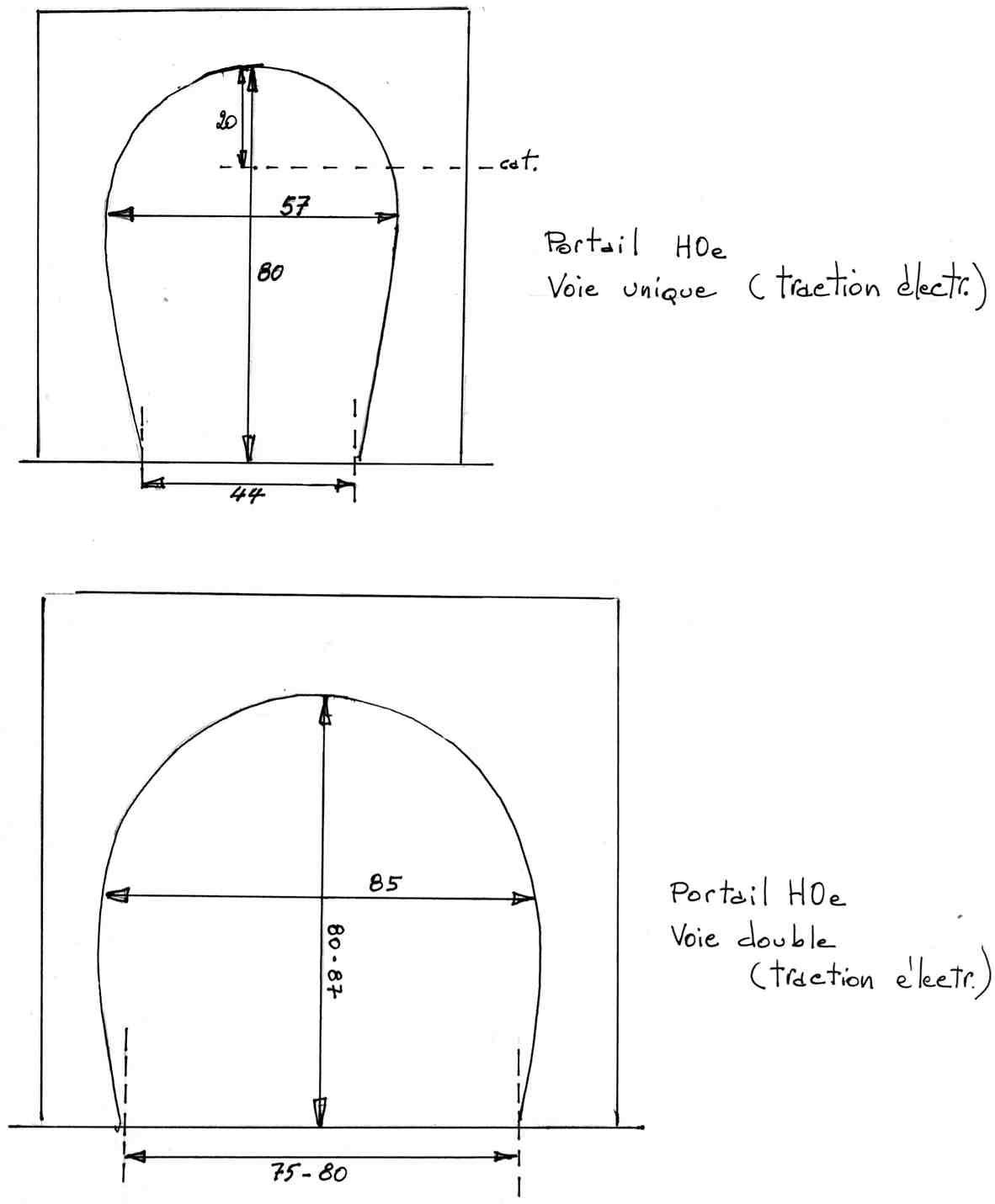 R sultat de recherche d 39 images pour ho train tunnel for N scale tunnel portal dimensions