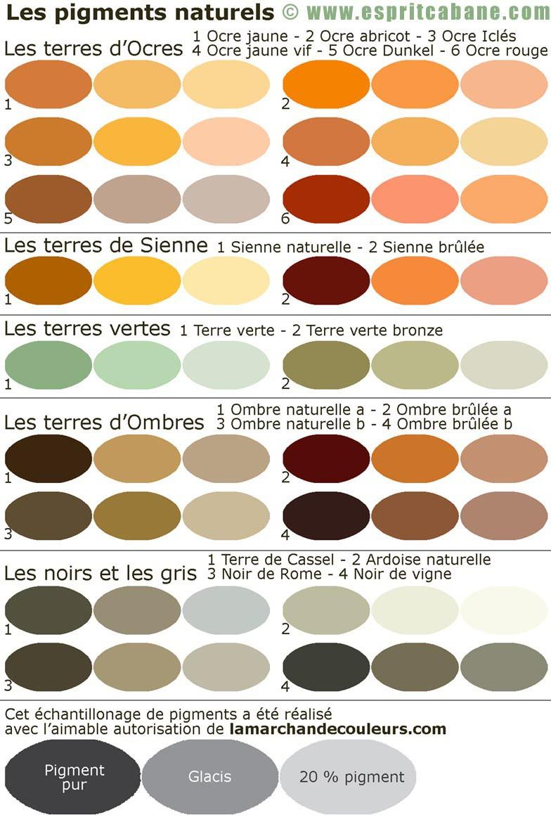 Nuancier Pigments Naturels Earth Paint Vintage Paint Colors