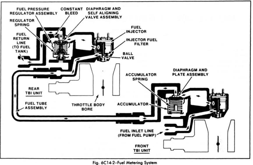 How To Install A Fuel Pressure Gauge In A Crossfire Engine Corvetteforum Chevrolet Corvette Forum Dis Fuel Pressure Gauge Chevrolet Corvette Pressure Gauge