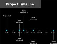 timeline template online