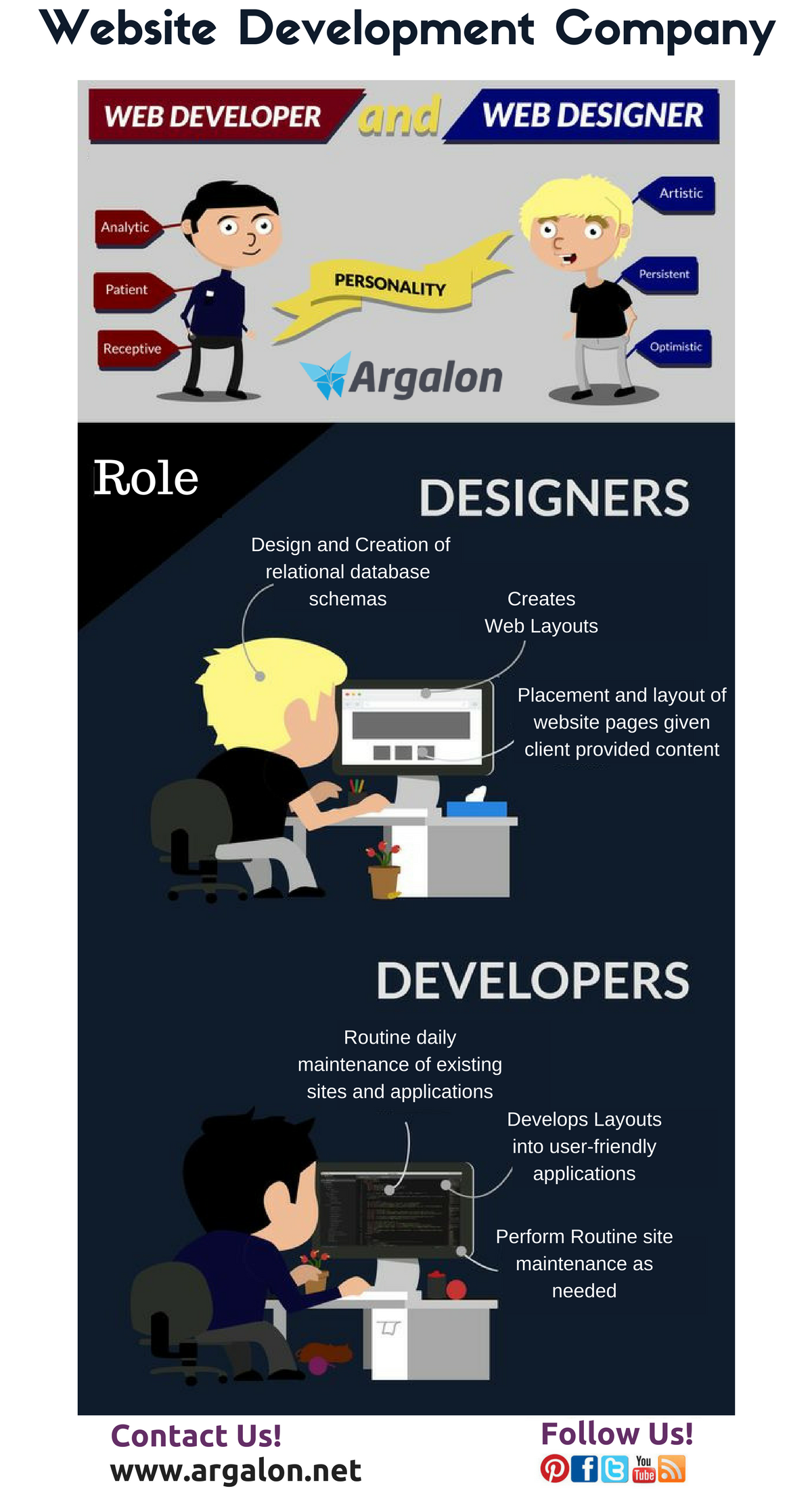 Stupendous Argalon Is A Web Design And Website Development Company Complete Home Design Collection Epsylindsey Bellcom
